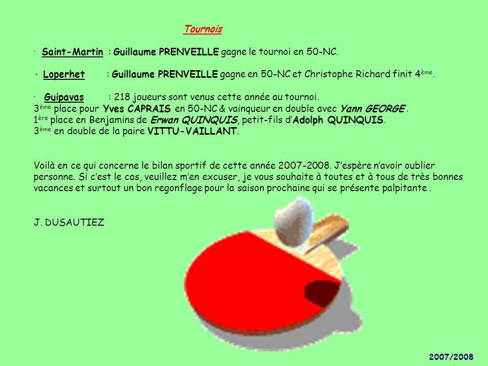 Tournois · Saint-Martin : Guillaume PRENVEILLE gagne le tournoi en 50-NC. · Loperhet : Guillaume PRENVEILLE gagne en 50-NC et Christophe Richard finit