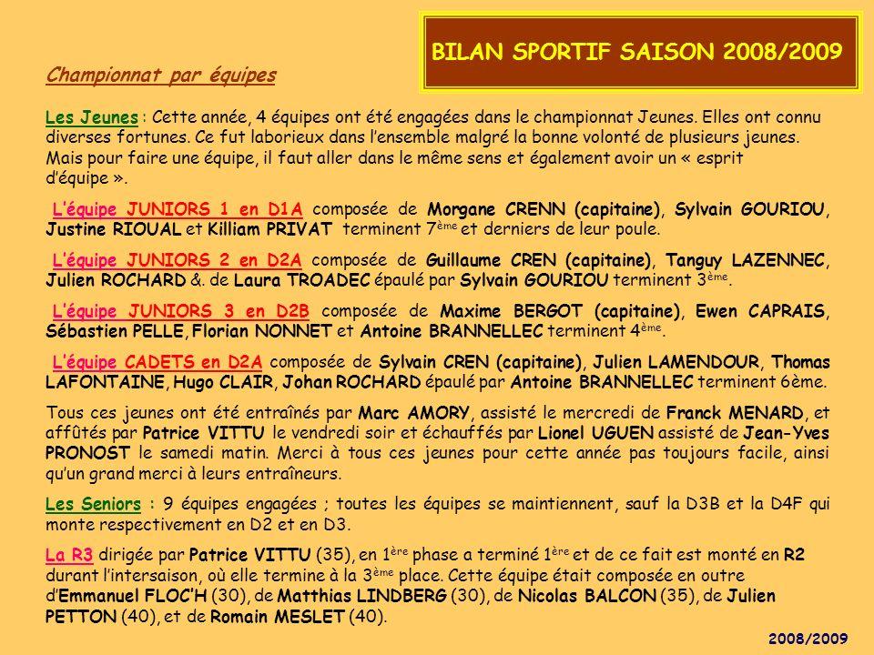 BILAN SPORTIF SAISON 2008/2009 2008/2009 Championnat par équipes Les Jeunes : Cette année, 4 équipes ont été engagées dans le championnat Jeunes. Elle