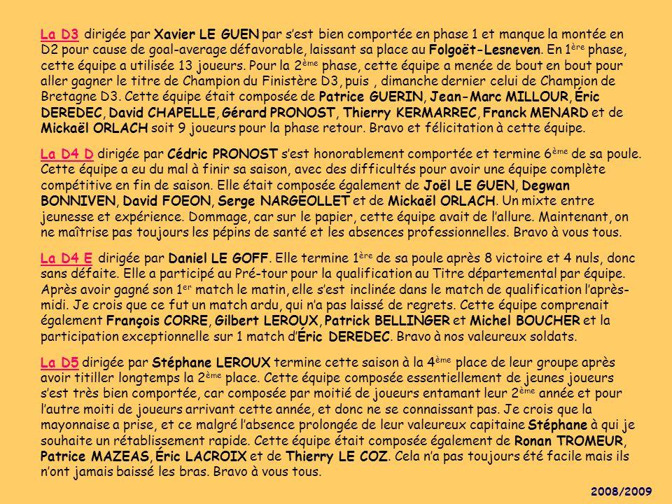 La D3 dirigée par Xavier LE GUEN par sest bien comportée en phase 1 et manque la montée en D2 pour cause de goal-average défavorable, laissant sa place au Folgoët-Lesneven.