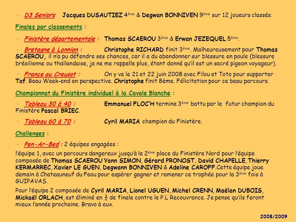 · D3 Seniors Jacques DUSAUTIEZ 4 ème & Degwan BONNIVEN 9 ème sur 12 joueurs classés. Finales par classements : · Finistère départementale :Thomas SCAE
