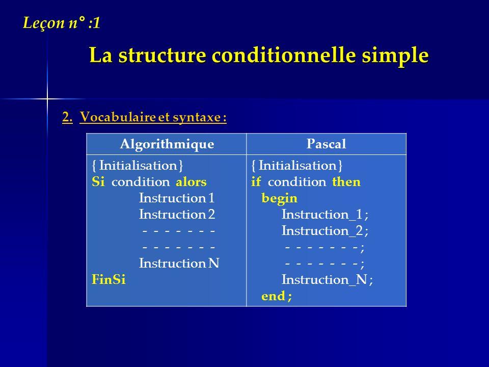 La structure conditionnelle simple 2. Vocabulaire et syntaxe : Leçon n° :1 AlgorithmiquePascal { Initialisation } Si condition alors Instruction 1 Ins