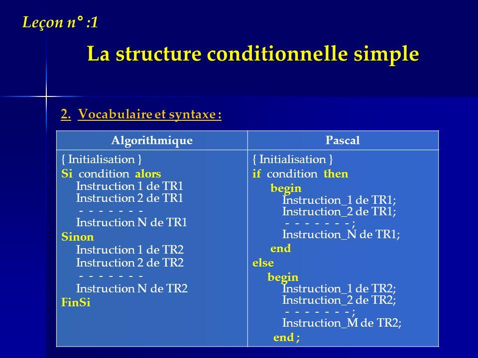 La structure conditionnelle simple 2. Vocabulaire et syntaxe : Leçon n° :1 AlgorithmiquePascal { Initialisation } Si condition alors Instruction 1 de