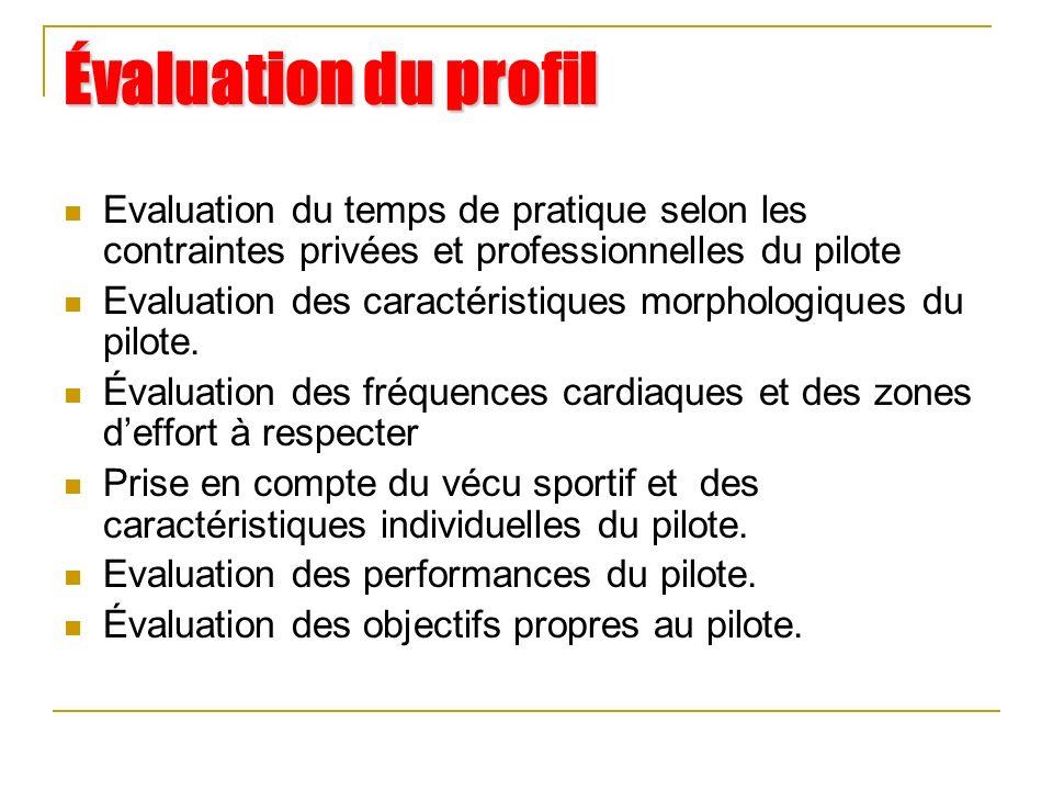 Évaluation du profil Evaluation du temps de pratique selon les contraintes privées et professionnelles du pilote Evaluation des caractéristiques morphologiques du pilote.