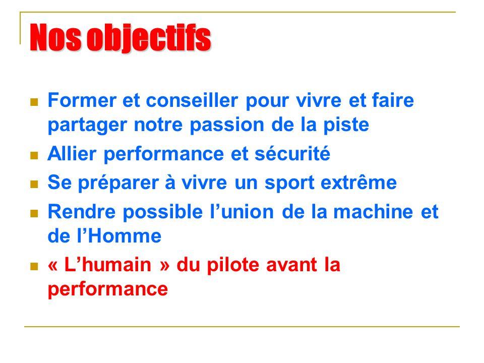 2008 : 4e et 5 e aux 24h du Mans