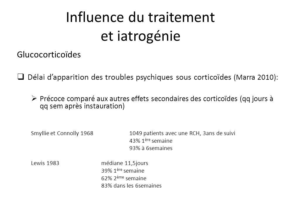 Glucocorticoïdes Délai dapparition des troubles psychiques sous corticoïdes (Marra 2010): Précoce comparé aux autres effets secondaires des corticoïdes (qq jours à qq sem après instauration) Smyllie et Connolly 19681049 patients avec une RCH, 3ans de suivi 43% 1 ère semaine 93% à 6semaines Lewis 1983médiane 11,5jours 39% 1 ère semaine 62% 2 ème semaine 83% dans les 6semaines Influence du traitement et iatrogénie
