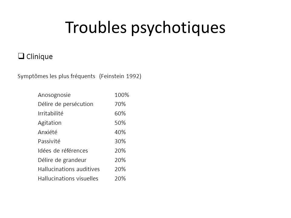 Troubles psychotiques Clinique Symptômes les plus fréquents (Feinstein 1992) Anosognosie100% Délire de persécution70% Irritabilité60% Agitation50% Anxiété40% Passivité30% Idées de références20% Délire de grandeur20% Hallucinations auditives20% Hallucinations visuelles20%