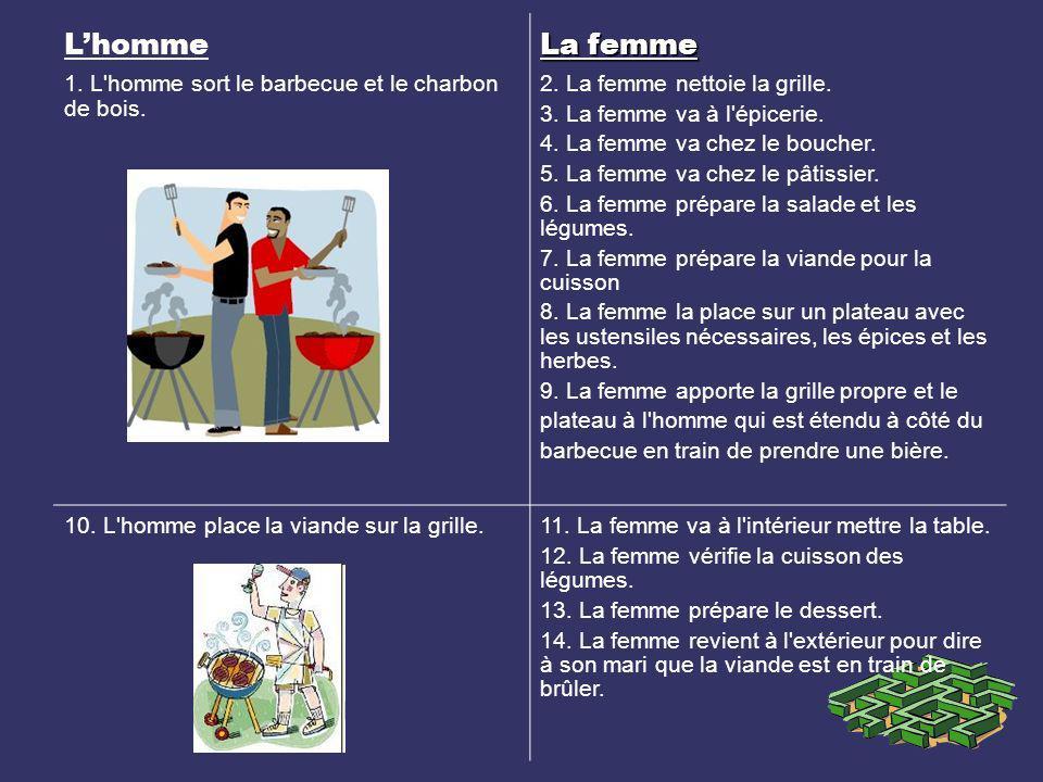 Diaporama PPS réalisé pour http://www.diaporamas-a-la-con.com http://www.diaporamas-a-la-con.com Lhomme 1.