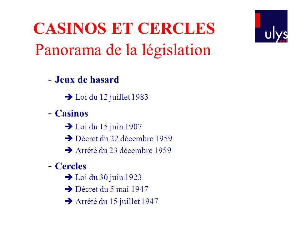 Panorama de la législation - Jeux de hasard Loi du 12 juillet 1983 - Casinos Loi du 15 juin 1907 Décret du 22 décembre 1959 Arrêté du 23 décembre 1959