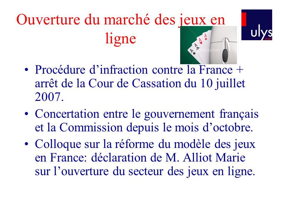 Ouverture du marché des jeux en ligne Procédure dinfraction contre la France + arrêt de la Cour de Cassation du 10 juillet 2007.