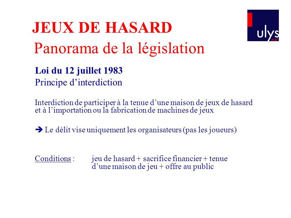 Panorama de la législation Loi du 12 juillet 1983 Principe dinterdiction Interdiction de participer à la tenue dune maison de jeux de hasard et à limp