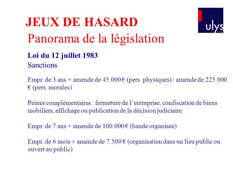 Loi du 12 juillet 1983 Sanctions Empr.de 3 ans + amende de 45.000 (pers.