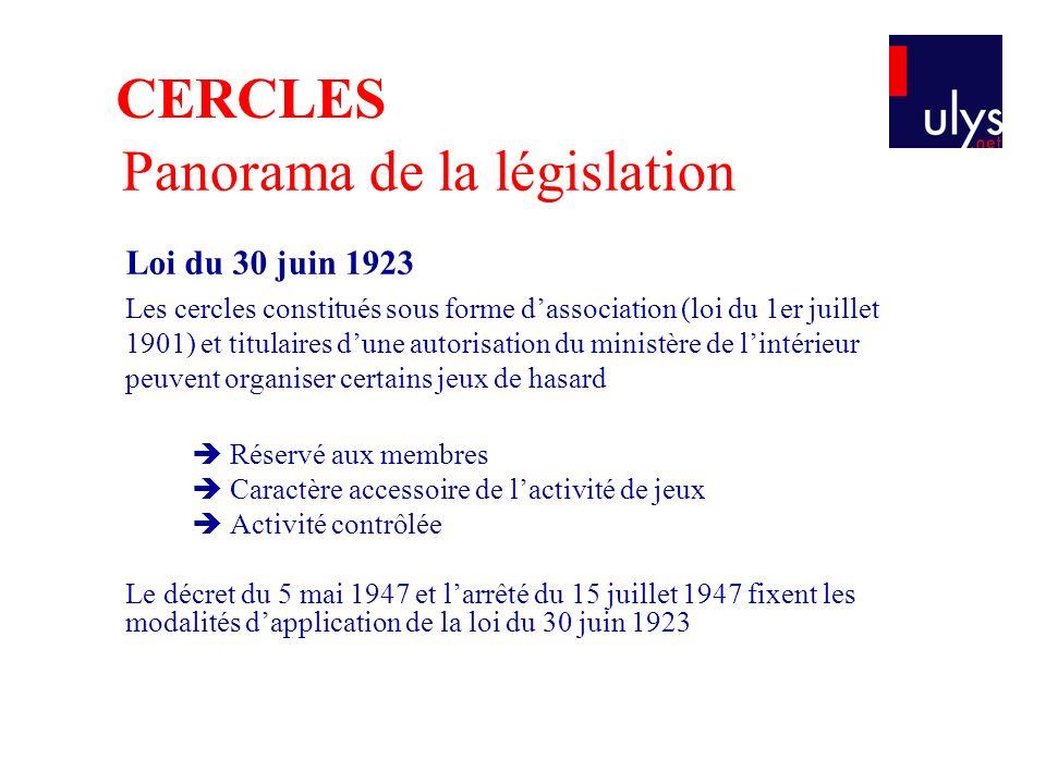 Panorama de la législation Loi du 30 juin 1923 Les cercles constitués sous forme dassociation (loi du 1er juillet 1901) et titulaires dune autorisatio