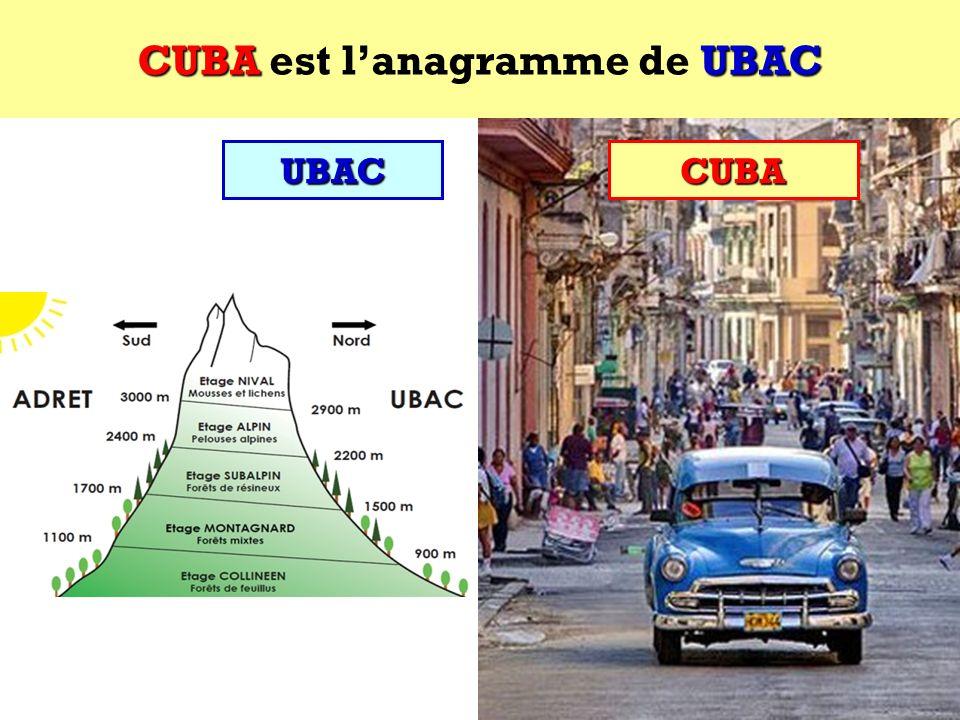 UBAC Quel est lanagramme de UBAC ? Cest un pays ! UBAC