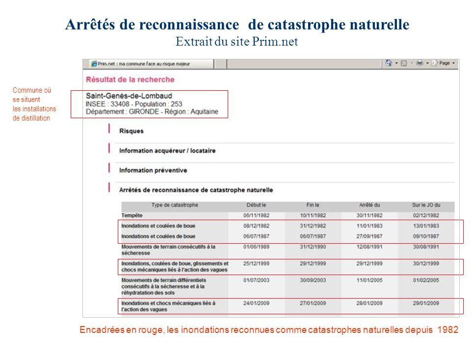 Arrêtés de reconnaissance de catastrophe naturelle Extrait du site Prim.net Encadrées en rouge, les inondations reconnues comme catastrophes naturelle