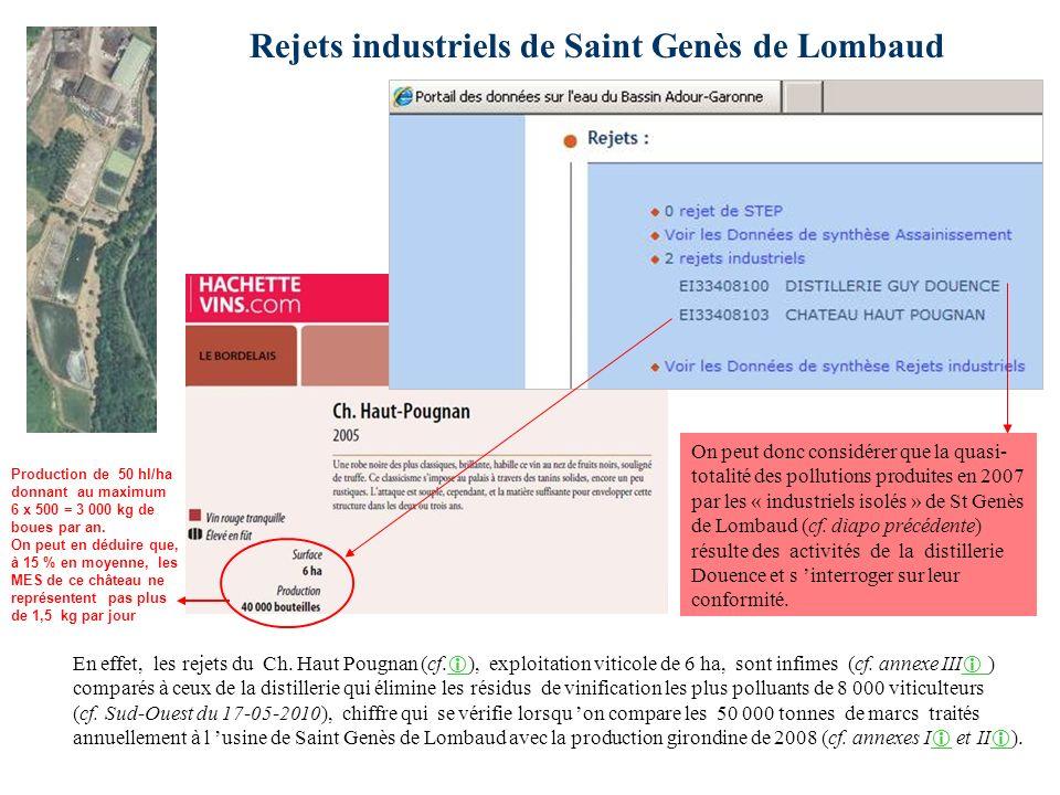 Rejets industriels de Saint Genès de Lombaud En effet, les rejets du Ch. Haut Pougnan (cf. ), exploitation viticole de 6 ha, sont infimes (cf. annexe