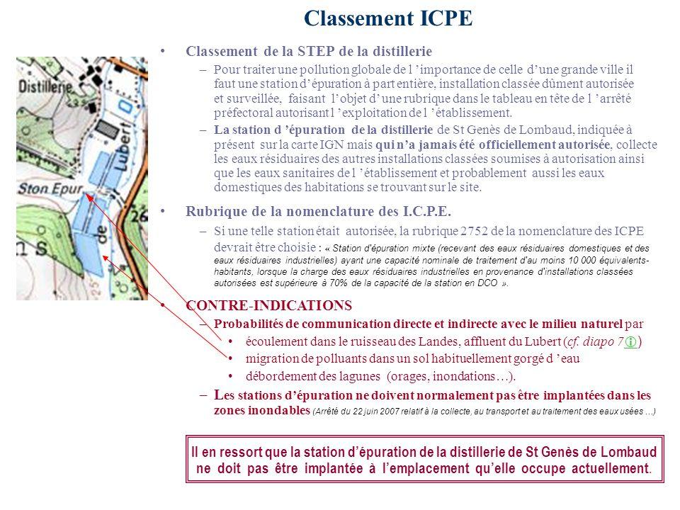 Classement ICPE Classement de la STEP de la distillerie –Pour traiter une pollution globale de l importance de celle dune grande ville il faut une sta