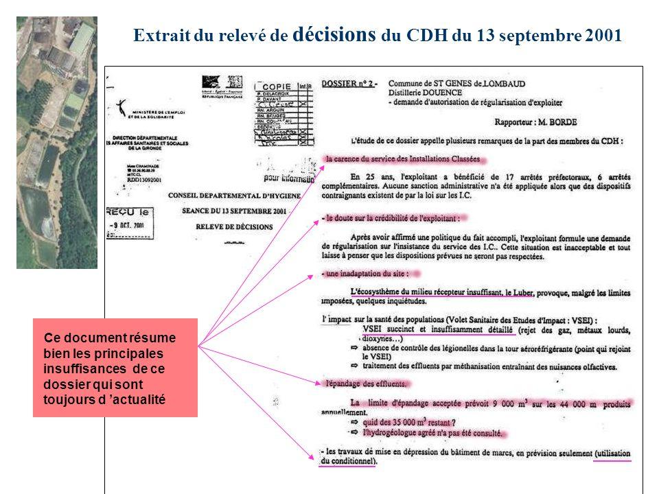 Extrait du relevé de décisions du CDH du 13 septembre 2001 Ce document résume bien les principales insuffisances de ce dossier qui sont toujours d act