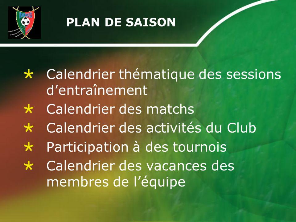 PLAN DE SAISON Calendrier thématique des sessions dentraînement Calendrier des matchs Calendrier des activités du Club Participation à des tournois Ca