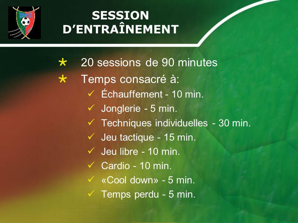 SESSION DENTRAÎNEMENT 20 sessions de 90 minutes Temps consacré à: Échauffement - 10 min. Jonglerie - 5 min. Techniques individuelles - 30 min. Jeu tac