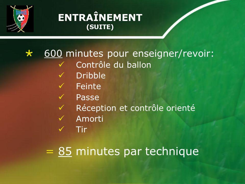 ENTRAÎNEMENT (SUITE) 600 minutes pour enseigner/revoir: Contrôle du ballon Dribble Feinte Passe Réception et contrôle orienté Amorti Tir = 85 minutes par technique