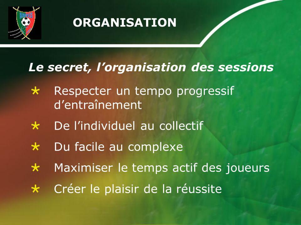 ORGANISATION Le secret, lorganisation des sessions Respecter un tempo progressif dentraînement De lindividuel au collectif Du facile au complexe Maximiser le temps actif des joueurs Créer le plaisir de la réussite