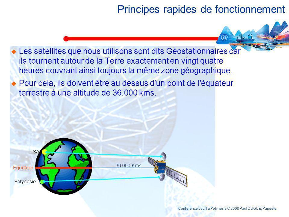 Conférence LoLiTa Polynésie © 2008 Paul DUGUE, Papeete Principes rapides de fonctionnement Tous les services de télécommunications utilisent des liais