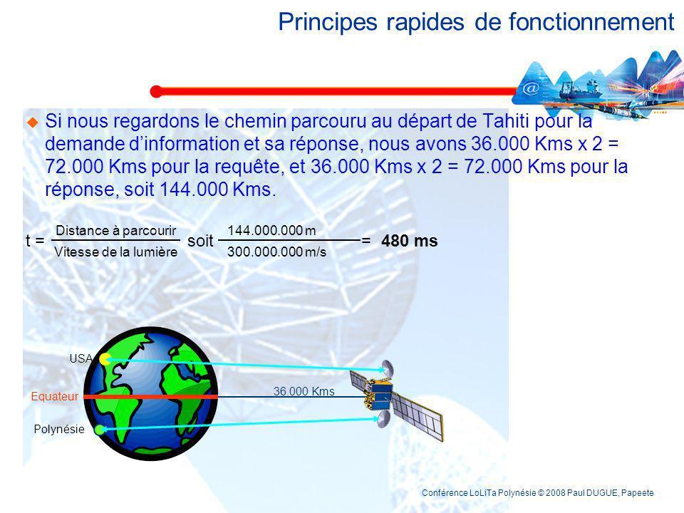 Conférence LoLiTa Polynésie © 2008 Paul DUGUE, Papeete Les satellites que nous utilisons sont dits Géostationnaires car ils tournent autour de la Terr