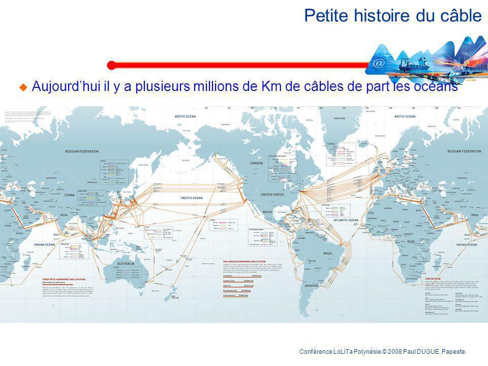 Conférence LoLiTa Polynésie © 2008 Paul DUGUE, Papeete. En 1956: le premier câble transatlantique téléphonique entre la France et les Etats-Unis (48 v