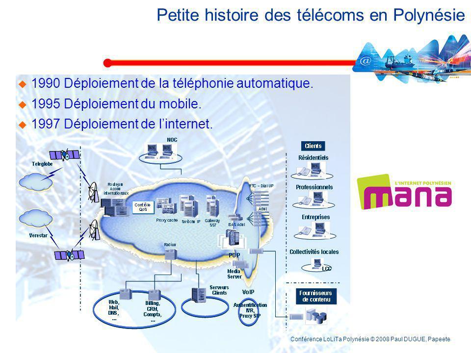 Conférence LoLiTa Polynésie © 2008 Paul DUGUE, Papeete Petite histoire des télécoms en Polynésie 1990 Déploiement de la téléphonie automatique. 1995 D
