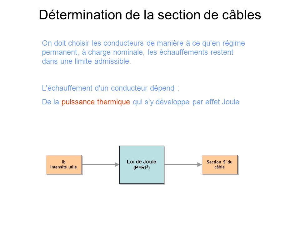 Détermination de la section de câbles On doit choisir les conducteurs de manière à ce qu en régime permanent, à charge nominale, les échauffements restent dans une limite admissible.