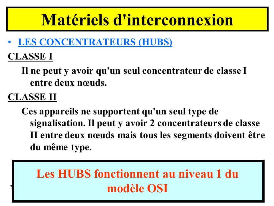 Yonel GRUSSON 101 LES CONCENTRATEURS (HUBS) CLASSE I Il ne peut y avoir qu un seul concentrateur de classe I entre deux nœuds.