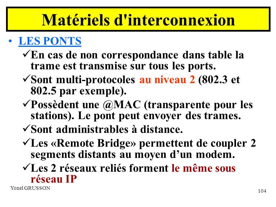 Yonel GRUSSON 104 LES PONTS En cas de non correspondance dans table la trame est transmise sur tous les ports.