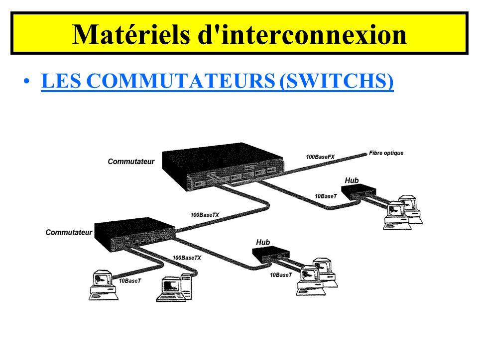 Yonel GRUSSON 108 LES COMMUTATEURS (SWITCHS) Matériels d interconnexion