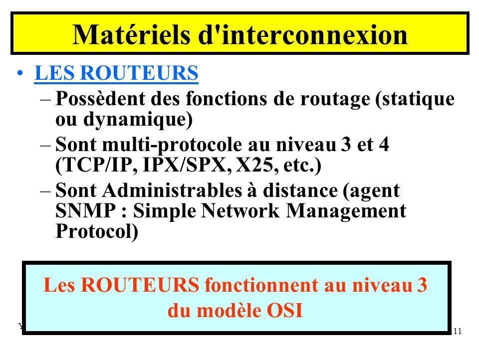 Yonel GRUSSON 111 LES ROUTEURS –Possèdent des fonctions de routage (statique ou dynamique) –Sont multi-protocole au niveau 3 et 4 (TCP/IP, IPX/SPX, X25, etc.) –Sont Administrables à distance (agent SNMP : Simple Network Management Protocol) Les ROUTEURS fonctionnent au niveau 3 du modèle OSI Matériels d interconnexion