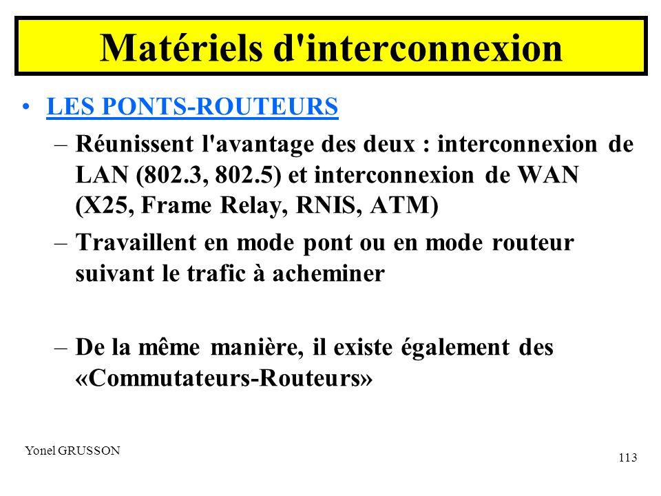 Yonel GRUSSON 113 LES PONTS-ROUTEURS –Réunissent l avantage des deux : interconnexion de LAN (802.3, 802.5) et interconnexion de WAN (X25, Frame Relay, RNIS, ATM) –Travaillent en mode pont ou en mode routeur suivant le trafic à acheminer –De la même manière, il existe également des «Commutateurs-Routeurs» Matériels d interconnexion