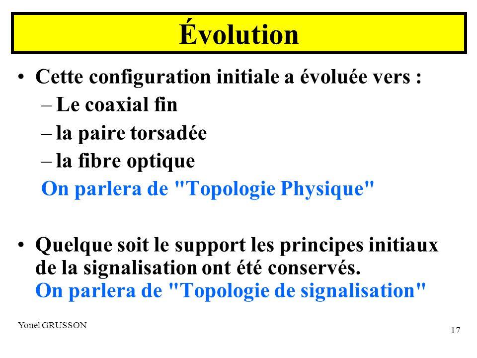Yonel GRUSSON 17 Cette configuration initiale a évoluée vers : –Le coaxial fin –la paire torsadée –la fibre optique On parlera de Topologie Physique Quelque soit le support les principes initiaux de la signalisation ont été conservés.
