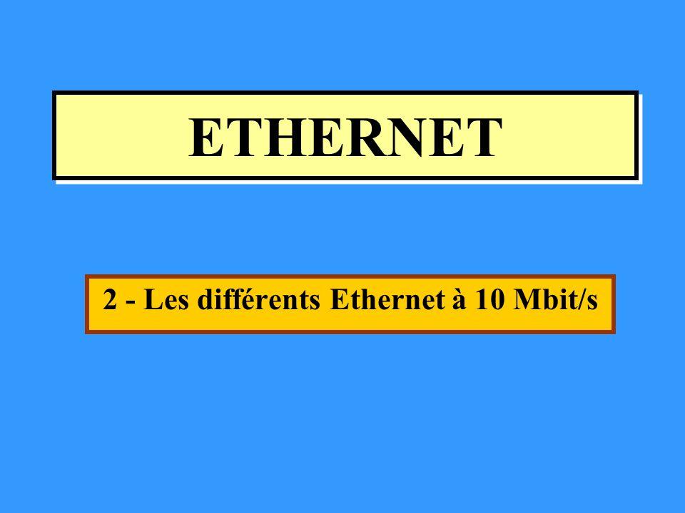 ETHERNET 2 - Les différents Ethernet à 10 Mbit/s