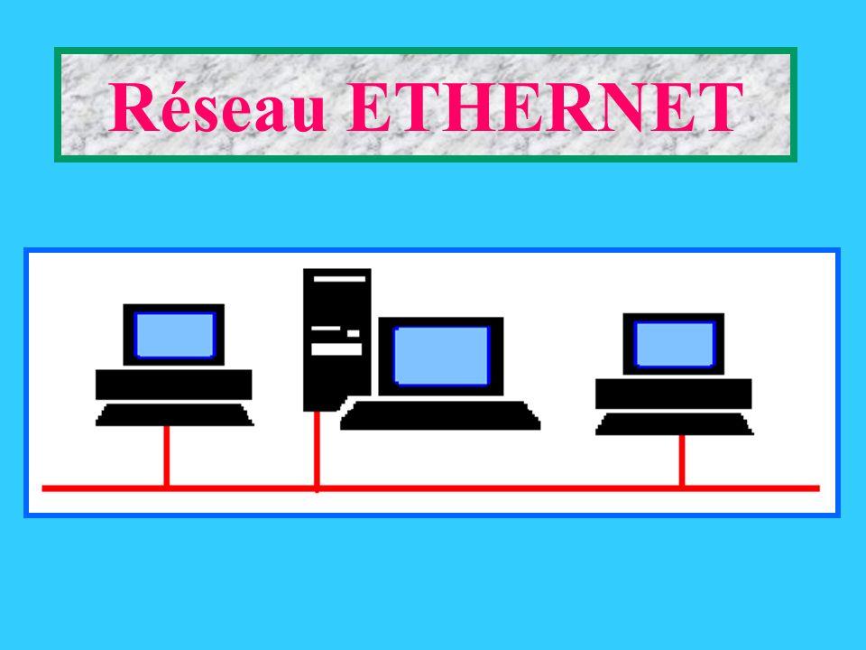 Yonel GRUSSON 23 Thin Ethernet 10 Base 2 câble RG58 simple ou double blindage impédance = 50 4,6 mm rayon de courbure = 5 cm atténuation 4,6 dB/100m à 10 Mhz connecteurs BNC: –raccord droit –raccord en T –prise à souder ou à sertir –bouchon de terminaison 50