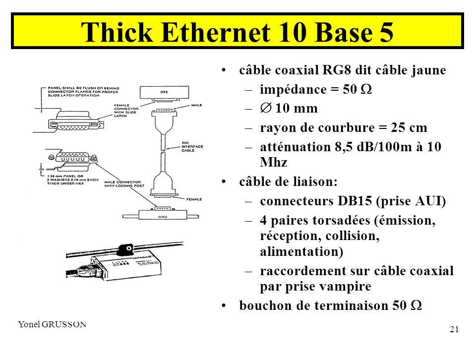 Yonel GRUSSON 21 Thick Ethernet 10 Base 5 câble coaxial RG8 dit câble jaune –impédance = 50 – 10 mm –rayon de courbure = 25 cm –atténuation 8,5 dB/100m à 10 Mhz câble de liaison: –connecteurs DB15 (prise AUI) –4 paires torsadées (émission, réception, collision, alimentation) –raccordement sur câble coaxial par prise vampire bouchon de terminaison 50
