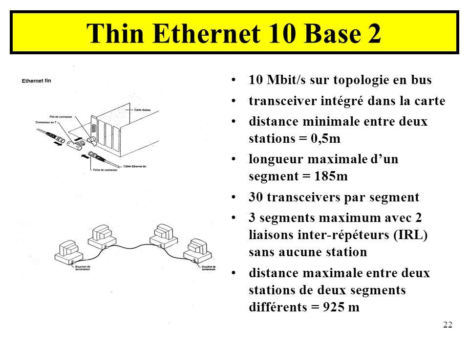 Yonel GRUSSON 22 Thin Ethernet 10 Base 2 10 Mbit/s sur topologie en bus transceiver intégré dans la carte distance minimale entre deux stations = 0,5m longueur maximale dun segment = 185m 30 transceivers par segment 3 segments maximum avec 2 liaisons inter-répéteurs (IRL) sans aucune station distance maximale entre deux stations de deux segments différents = 925 m