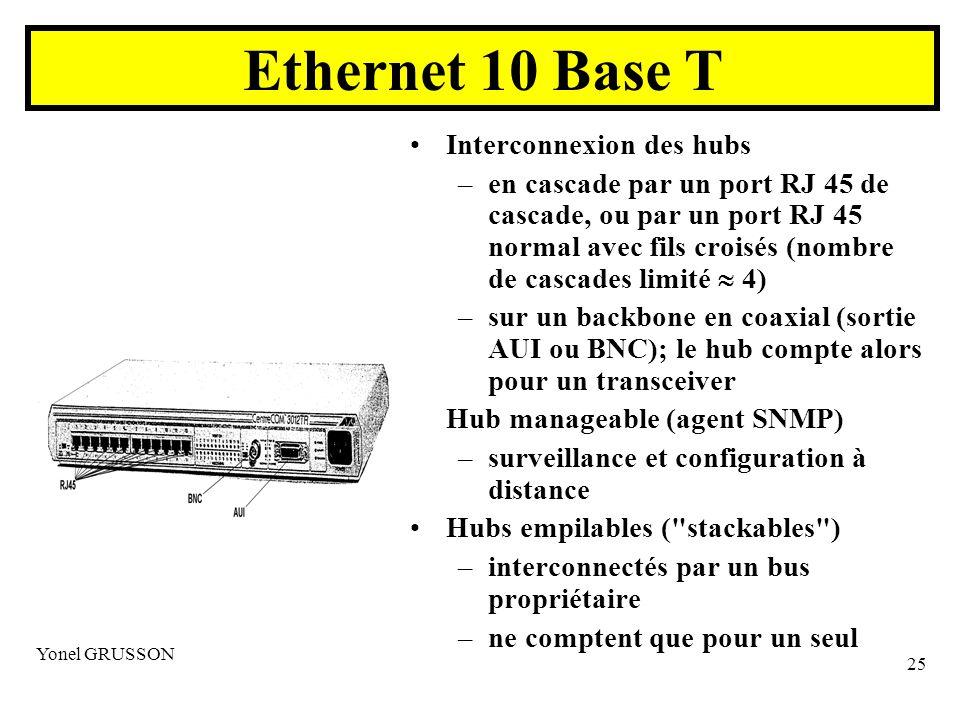 Yonel GRUSSON 25 Ethernet 10 Base T Interconnexion des hubs –en cascade par un port RJ 45 de cascade, ou par un port RJ 45 normal avec fils croisés (nombre de cascades limité 4) –sur un backbone en coaxial (sortie AUI ou BNC); le hub compte alors pour un transceiver Hub manageable (agent SNMP) –surveillance et configuration à distance Hubs empilables ( stackables ) –interconnectés par un bus propriétaire –ne comptent que pour un seul