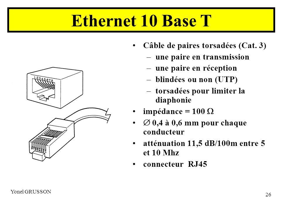 Yonel GRUSSON 26 Câble de paires torsadées (Cat.
