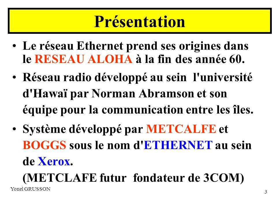 Yonel GRUSSON 44 Exemple de mots utilisés pour le contrôle de la transmission.