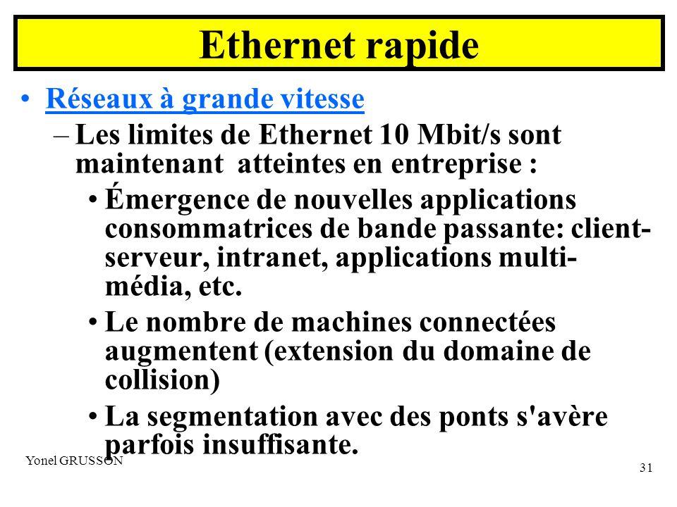 Yonel GRUSSON 31 Ethernet rapide Réseaux à grande vitesse –Les limites de Ethernet 10 Mbit/s sont maintenant atteintes en entreprise : Émergence de nouvelles applications consommatrices de bande passante: client- serveur, intranet, applications multi- média, etc.