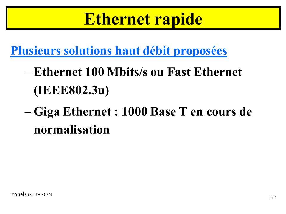 Yonel GRUSSON 32 Plusieurs solutions haut débit proposées –Ethernet 100 Mbits/s ou Fast Ethernet (IEEE802.3u) –Giga Ethernet : 1000 Base T en cours de normalisation Ethernet rapide