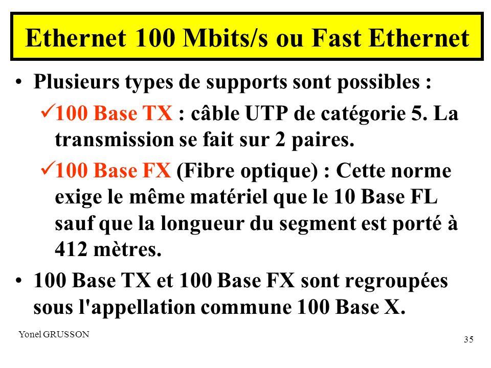 Yonel GRUSSON 35 Plusieurs types de supports sont possibles : 100 Base TX : câble UTP de catégorie 5.