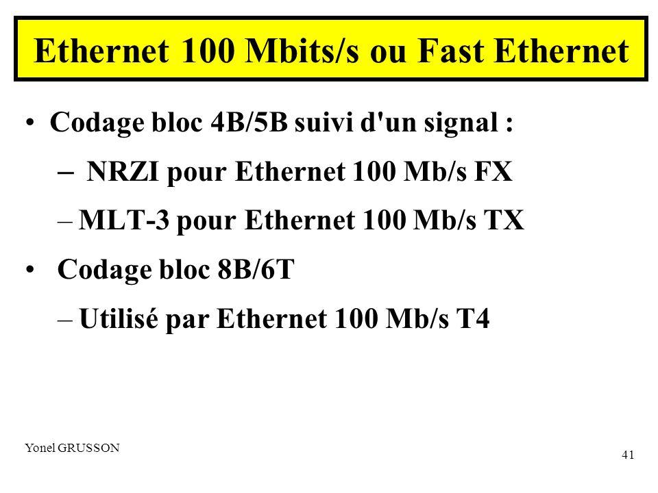 Yonel GRUSSON 41 Codage bloc 4B/5B suivi d un signal : – NRZI pour Ethernet 100 Mb/s FX –MLT-3 pour Ethernet 100 Mb/s TX Codage bloc 8B/6T –Utilisé par Ethernet 100 Mb/s T4 Ethernet 100 Mbits/s ou Fast Ethernet