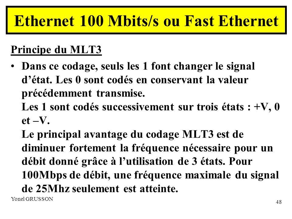 Yonel GRUSSON 48 Principe du MLT3 Dans ce codage, seuls les 1 font changer le signal détat.
