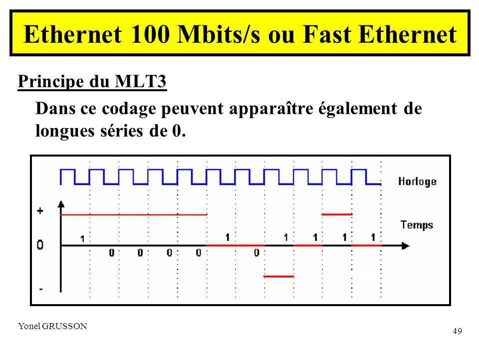 Yonel GRUSSON 49 Principe du MLT3 Dans ce codage peuvent apparaître également de longues séries de 0.