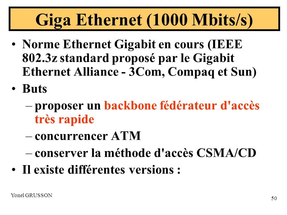 Yonel GRUSSON 50 Giga Ethernet (1000 Mbits/s) Norme Ethernet Gigabit en cours (IEEE 802.3z standard proposé par le Gigabit Ethernet Alliance - 3Com, Compaq et Sun) Buts –proposer un backbone fédérateur d accès très rapide –concurrencer ATM –conserver la méthode d accès CSMA/CD Il existe différentes versions :